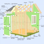 Gable Shed Plans | Material/Cut List | Page 3