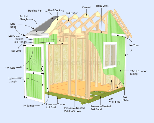 Gable shed plans material cut list for Shed plans and material list