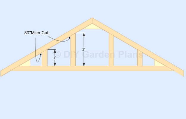 Gable Shed Plans: Roof Rafters (Cont...) How to build roof truss
