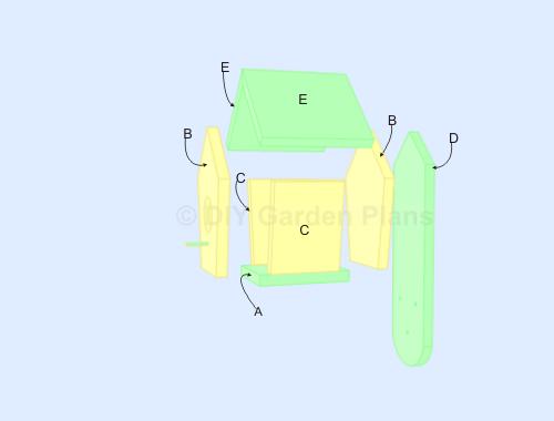Cómo construir Bluebird cajas nido | Casa del Bluebird | Chirper del patio trasero