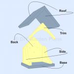 How To Build A Birdhouse Nesting Shelf- Exploded View