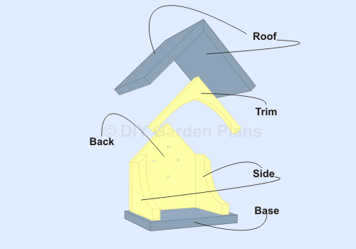 How To Build A Birdhouse Nesting Shelf- Exploded View
