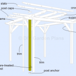 Pergola Plans: Assembly (slats & post caps) | Page 4