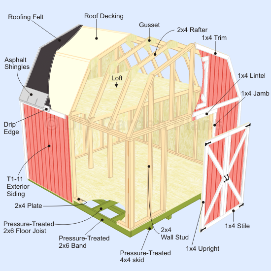 Gambrel barn shed plans with loft for Barn shed with loft plans