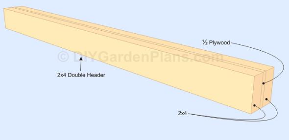 Gambrel-Barn Plans Front Wall header
