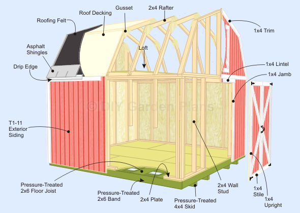 February 2015 shed plans for free for Free barn plans with loft