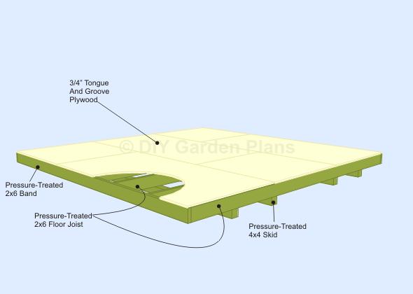 Gambrel-Barn Shed Plans Foundation
