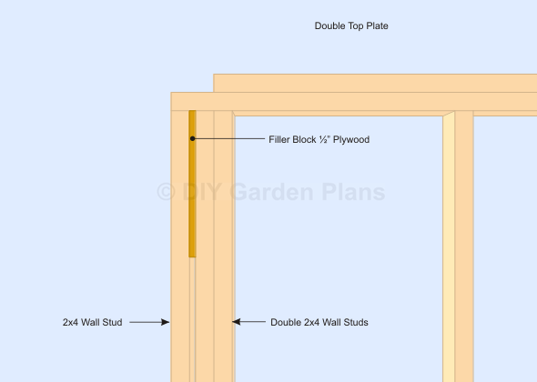Gambrel-Barn Shed Plans Side Wall End