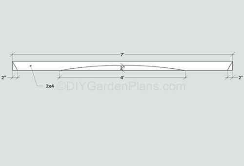 arbor plans top 2x4 details