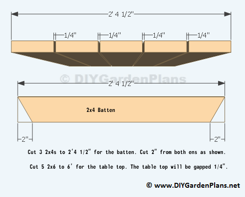 picnic-table-plans-batten-table-top-boards