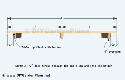 6-picnic-table-plans-table-top