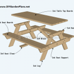 picnic-table-exploded