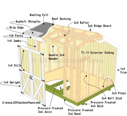 Diy saltbox shed guide for Shed plans and material list