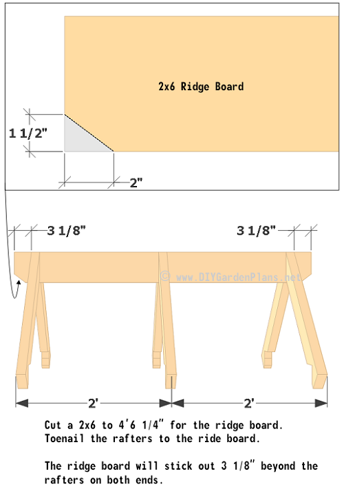 21-chicken-coop-plans-ridge-board