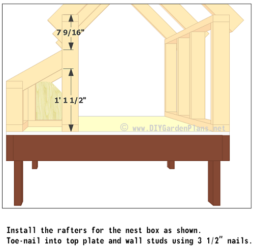 24-chicken-coop-plans-nest-box-rafters-installed