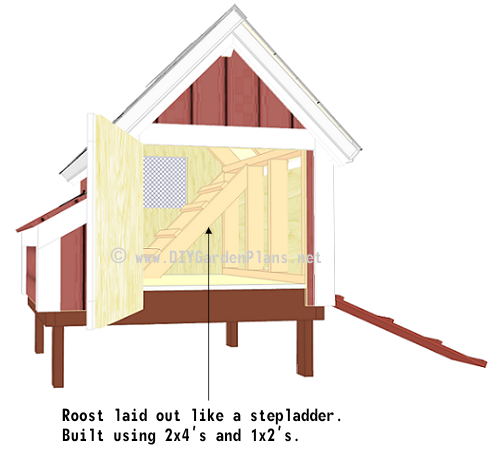 3-chicken-coop-plans-roost