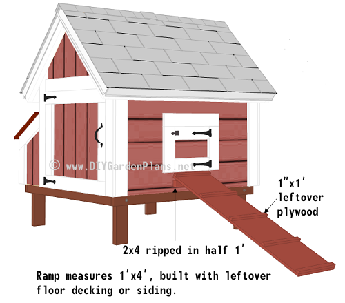 Easy Diy 4 X6 Chicken Coop Hen House Plans Pdf: The Easiest To Follow Plans